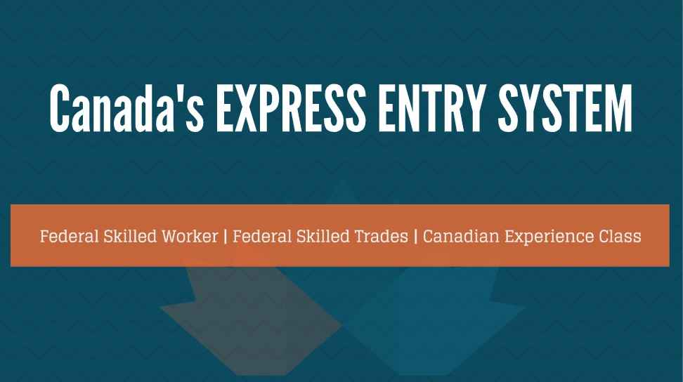 Canada's Express Entry System - Somerset